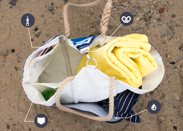 The Anatomy of an Ogunquit Beach Bag